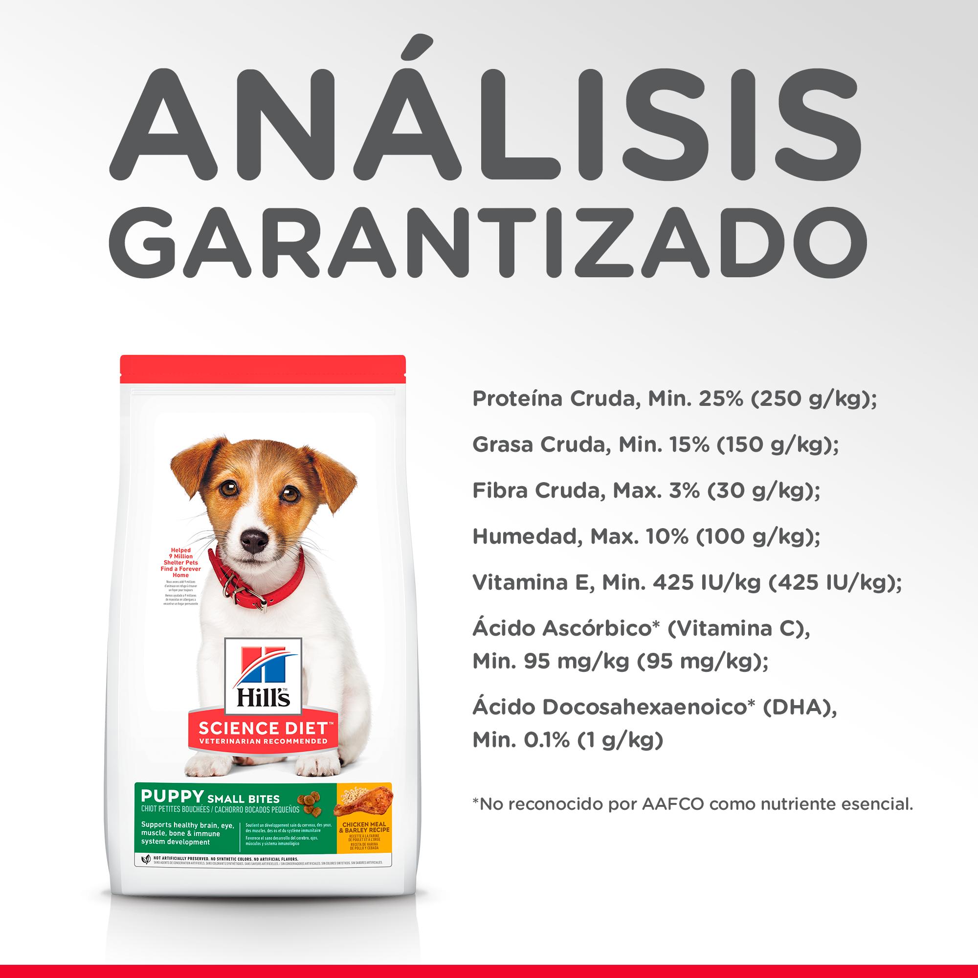 10- Guaranteed Analysis