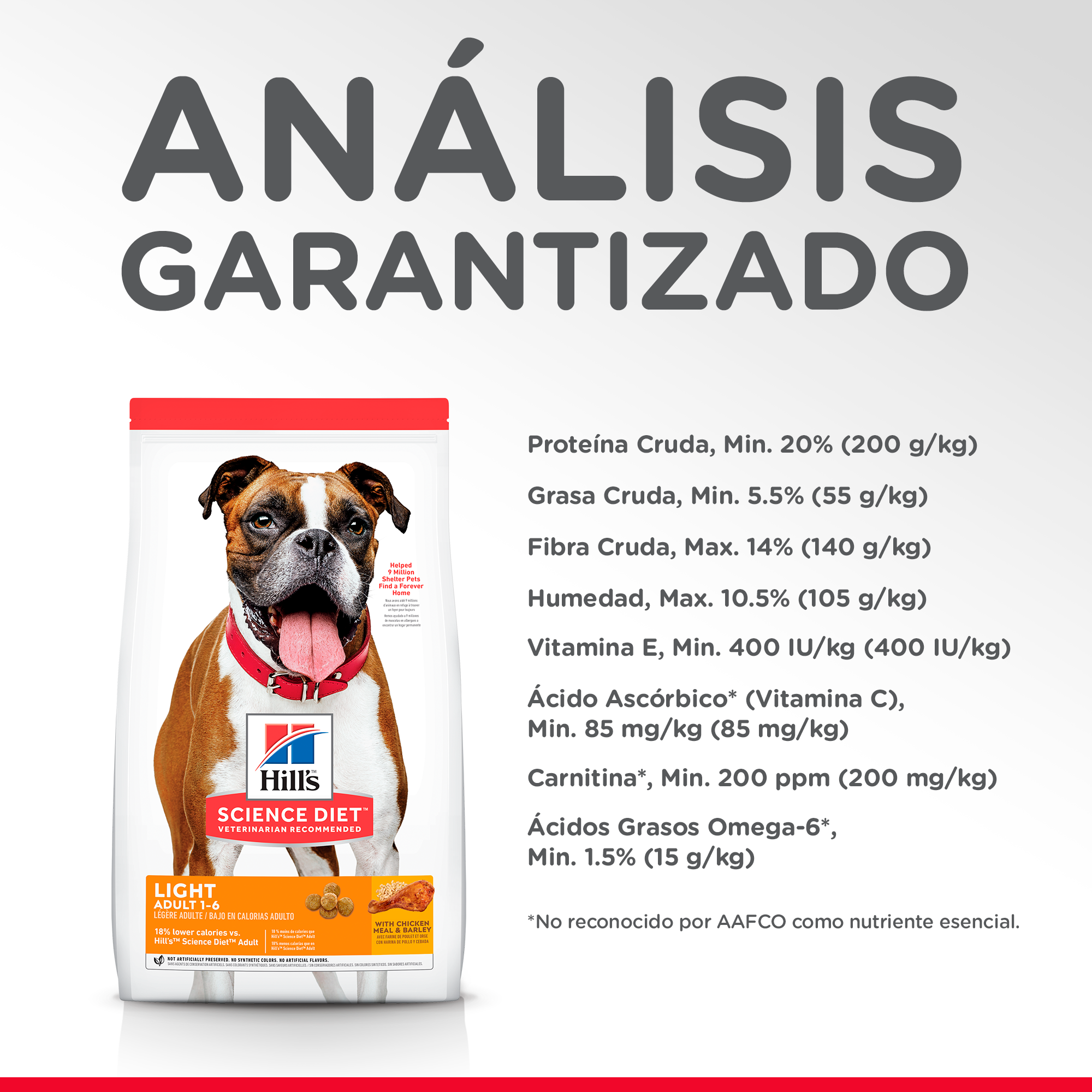 9- Guaranteed Analysis